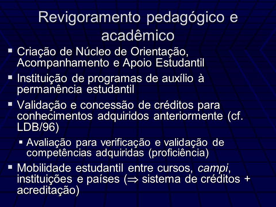 Revigoramento pedagógico e acadêmico Criação de Núcleo de Orientação, Acompanhamento e Apoio Estudantil Criação de Núcleo de Orientação, Acompanhament