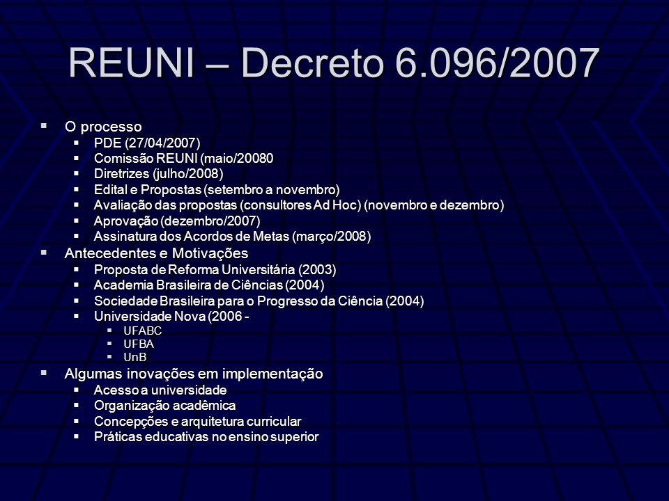 REUNI – Decreto 6.096/2007 O processo O processo PDE (27/04/2007) PDE (27/04/2007) Comissão REUNI (maio/20080 Comissão REUNI (maio/20080 Diretrizes (julho/2008) Diretrizes (julho/2008) Edital e Propostas (setembro a novembro) Edital e Propostas (setembro a novembro) Avaliação das propostas (consultores Ad Hoc) (novembro e dezembro) Avaliação das propostas (consultores Ad Hoc) (novembro e dezembro) Aprovação (dezembro/2007) Aprovação (dezembro/2007) Assinatura dos Acordos de Metas (março/2008) Assinatura dos Acordos de Metas (março/2008) Antecedentes e Motivações Antecedentes e Motivações Proposta de Reforma Universitária (2003) Proposta de Reforma Universitária (2003) Academia Brasileira de Ciências (2004) Academia Brasileira de Ciências (2004) Sociedade Brasileira para o Progresso da Ciência (2004) Sociedade Brasileira para o Progresso da Ciência (2004) Universidade Nova (2006 - Universidade Nova (2006 - UFABC UFABC UFBA UFBA UnB UnB Algumas inovações em implementação Algumas inovações em implementação Acesso a universidade Acesso a universidade Organização acadêmica Organização acadêmica Concepções e arquitetura curricular Concepções e arquitetura curricular Práticas educativas no ensino superior Práticas educativas no ensino superior