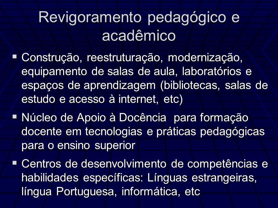 Revigoramento pedagógico e acadêmico Construção, reestruturação, modernização, equipamento de salas de aula, laboratórios e espaços de aprendizagem (bibliotecas, salas de estudo e acesso à internet, etc) Construção, reestruturação, modernização, equipamento de salas de aula, laboratórios e espaços de aprendizagem (bibliotecas, salas de estudo e acesso à internet, etc) Núcleo de Apoio à Docência para formação docente em tecnologias e práticas pedagógicas para o ensino superior Núcleo de Apoio à Docência para formação docente em tecnologias e práticas pedagógicas para o ensino superior Centros de desenvolvimento de competências e habilidades específicas: Línguas estrangeiras, língua Portuguesa, informática, etc Centros de desenvolvimento de competências e habilidades específicas: Línguas estrangeiras, língua Portuguesa, informática, etc