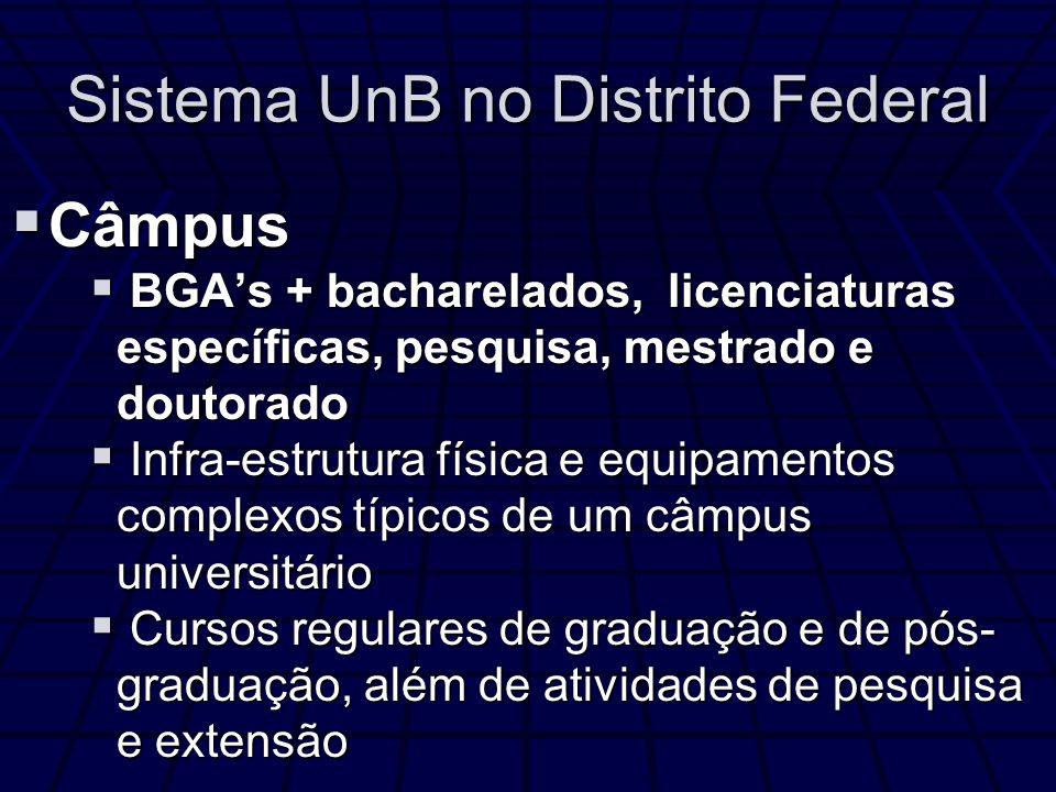 Sistema UnB no Distrito Federal Câmpus Câmpus BGAs + bacharelados, licenciaturas específicas, pesquisa, mestrado e doutorado BGAs + bacharelados, lice
