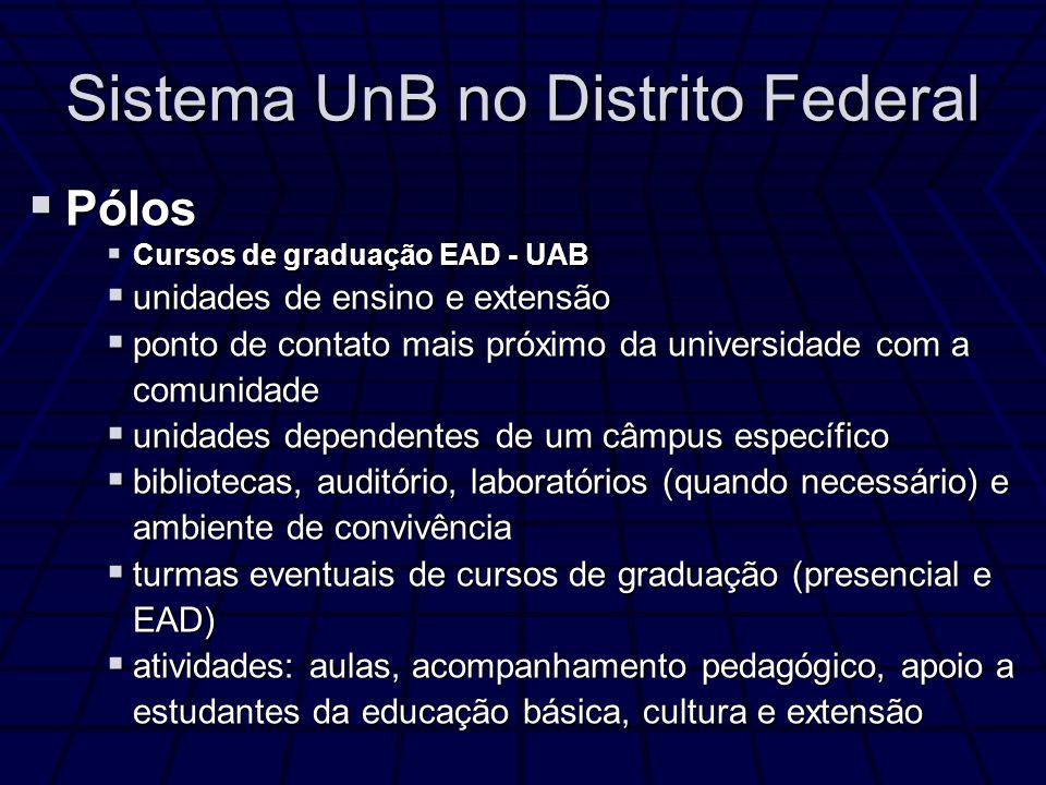 Sistema UnB no Distrito Federal Pólos Pólos Cursos de graduação EAD - UAB Cursos de graduação EAD - UAB unidades de ensino e extensão unidades de ensi