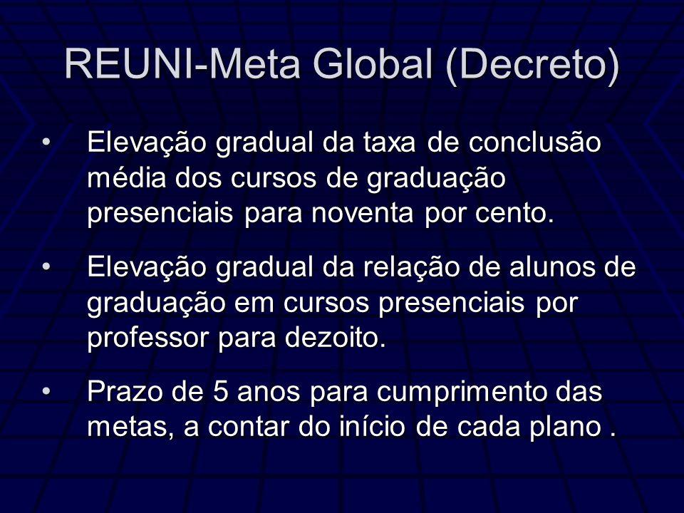 REUNI-Meta Global (Decreto) Elevação gradual da taxa de conclusão média dos cursos de graduação presenciais para noventa por cento.Elevação gradual da taxa de conclusão média dos cursos de graduação presenciais para noventa por cento.