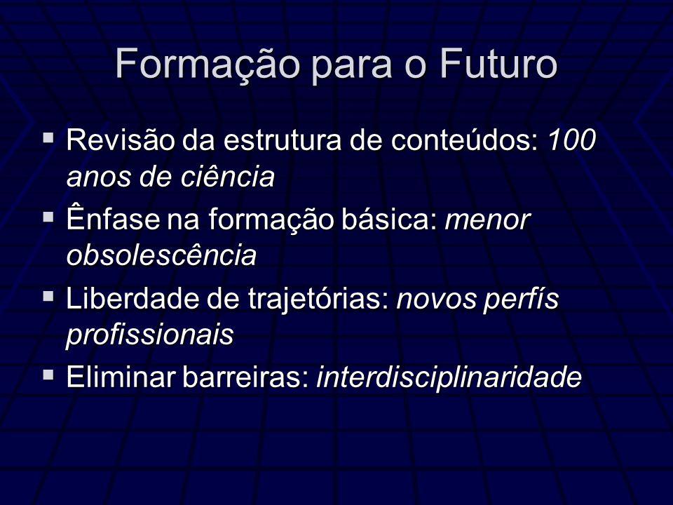 Formação para o Futuro Revisão da estrutura de conteúdos: 100 anos de ciência Revisão da estrutura de conteúdos: 100 anos de ciência Ênfase na formaçã