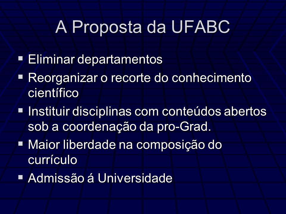 A Proposta da UFABC Eliminar departamentos Eliminar departamentos Reorganizar o recorte do conhecimento científico Reorganizar o recorte do conhecimen
