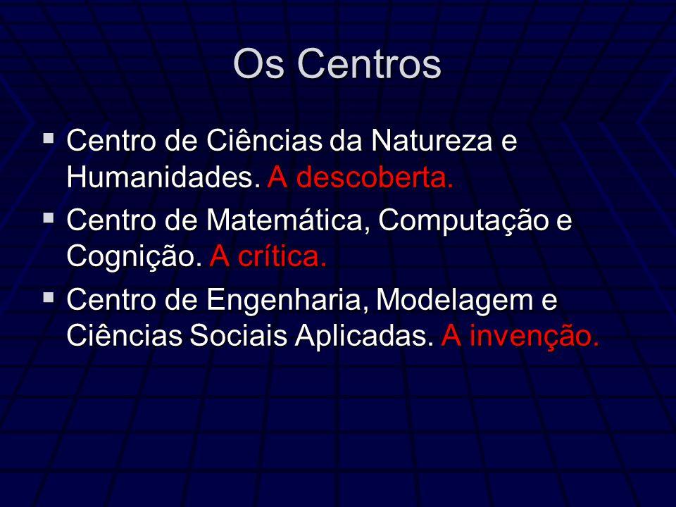 Os Centros Centro de Ciências da Natureza e Humanidades.