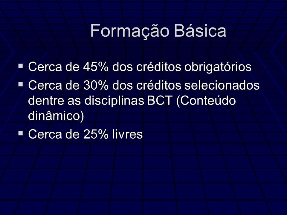 Formação Básica Cerca de 45% dos créditos obrigatórios Cerca de 45% dos créditos obrigatórios Cerca de 30% dos créditos selecionados dentre as disciplinas BCT (Conteúdo dinâmico) Cerca de 30% dos créditos selecionados dentre as disciplinas BCT (Conteúdo dinâmico) Cerca de 25% livres Cerca de 25% livres