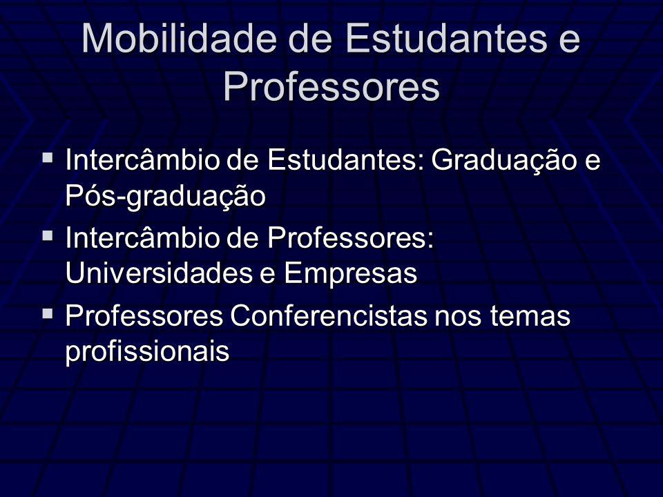 Mobilidade de Estudantes e Professores Intercâmbio de Estudantes: Graduação e Pós-graduação Intercâmbio de Estudantes: Graduação e Pós-graduação Inter