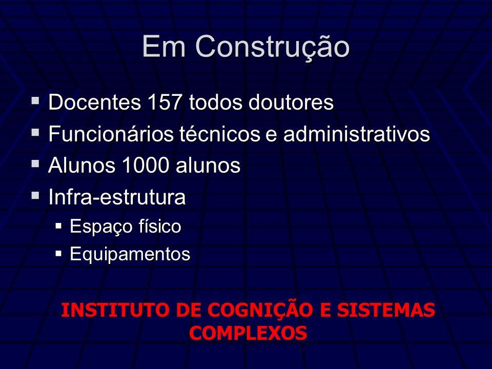 Em Construção Docentes 157 todos doutores Docentes 157 todos doutores Funcionários técnicos e administrativos Funcionários técnicos e administrativos