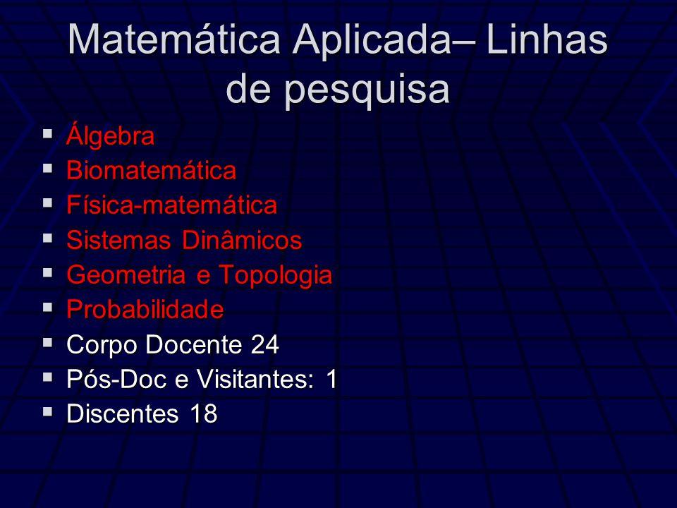 Matemática Aplicada– Linhas de pesquisa Álgebra Álgebra Biomatemática Biomatemática Física-matemática Física-matemática Sistemas Dinâmicos Sistemas Di