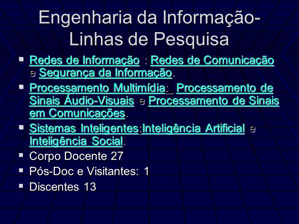 Engenharia da Informação- Linhas de Pesquisa Redes de Informação : Redes de Comunicação e Segurança da Informação.