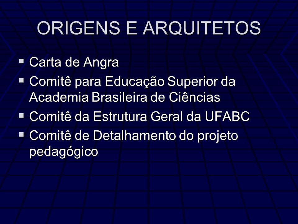 ORIGENS E ARQUITETOS Carta de Angra Carta de Angra Comitê para Educação Superior da Academia Brasileira de Ciências Comitê para Educação Superior da A