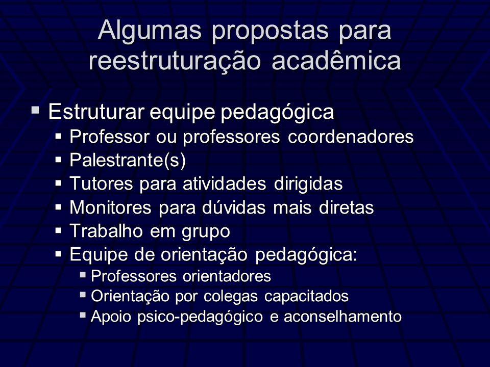 Algumas propostas para reestruturação acadêmica Estruturar equipe pedagógica Estruturar equipe pedagógica Professor ou professores coordenadores Profe