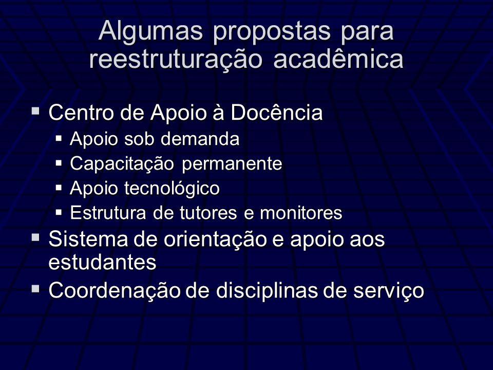 Algumas propostas para reestruturação acadêmica Centro de Apoio à Docência Centro de Apoio à Docência Apoio sob demanda Apoio sob demanda Capacitação
