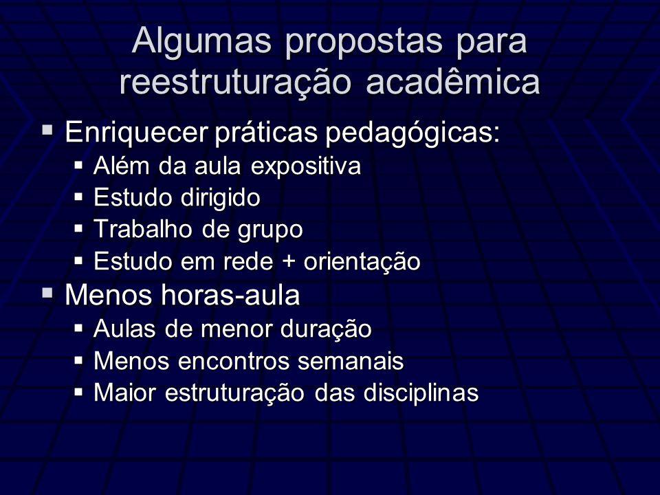 Algumas propostas para reestruturação acadêmica Enriquecer práticas pedagógicas: Enriquecer práticas pedagógicas: Além da aula expositiva Além da aula