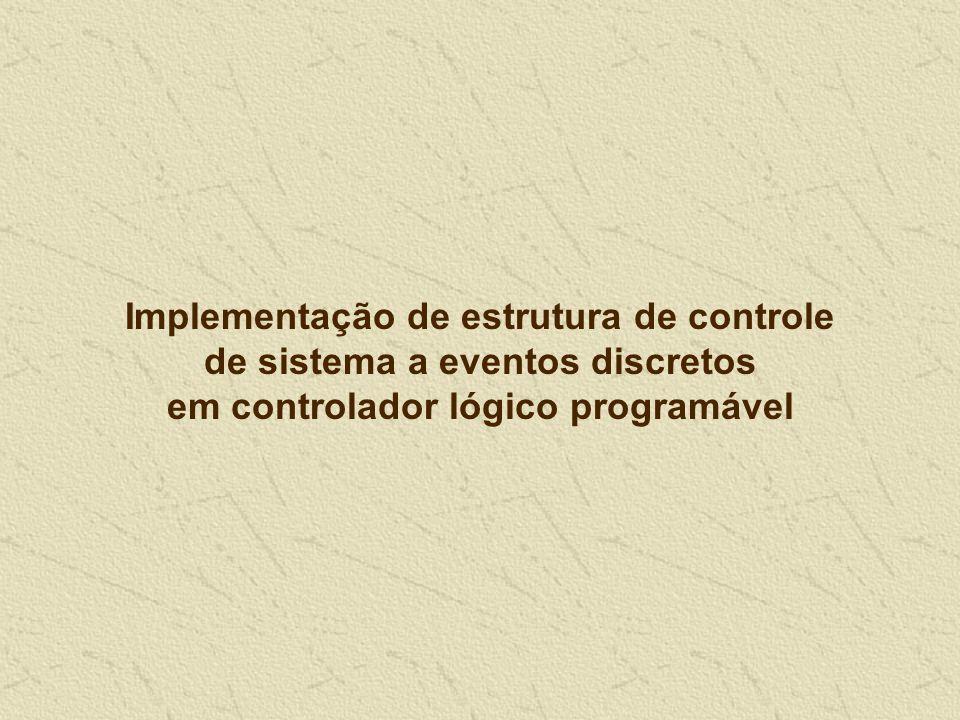Implementação de estrutura de controle de sistema a eventos discretos em controlador lógico programável