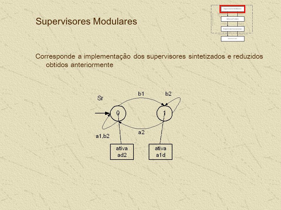 Supervisores Modulares Corresponde a implementação dos supervisores sintetizados e reduzidos obtidos anteriormente