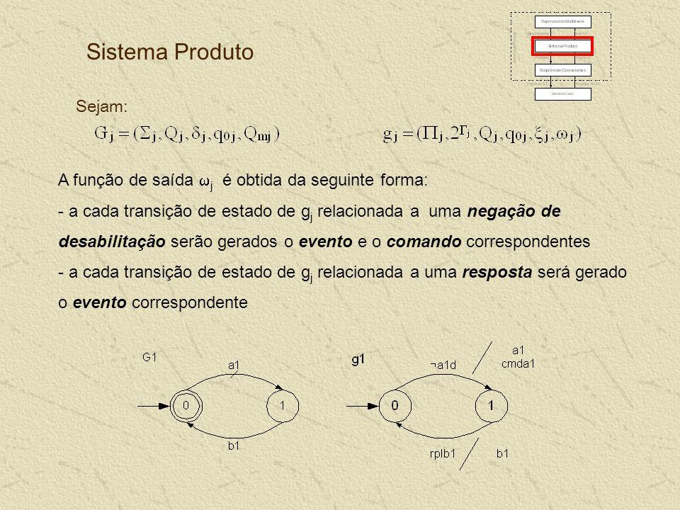 Sistema Produto Sejam: A função de saída j é obtida da seguinte forma: - a cada transição de estado de g j relacionada a uma negação de desabilitação serão gerados o evento e o comando correspondentes - a cada transição de estado de g j relacionada a uma resposta será gerado o evento correspondente