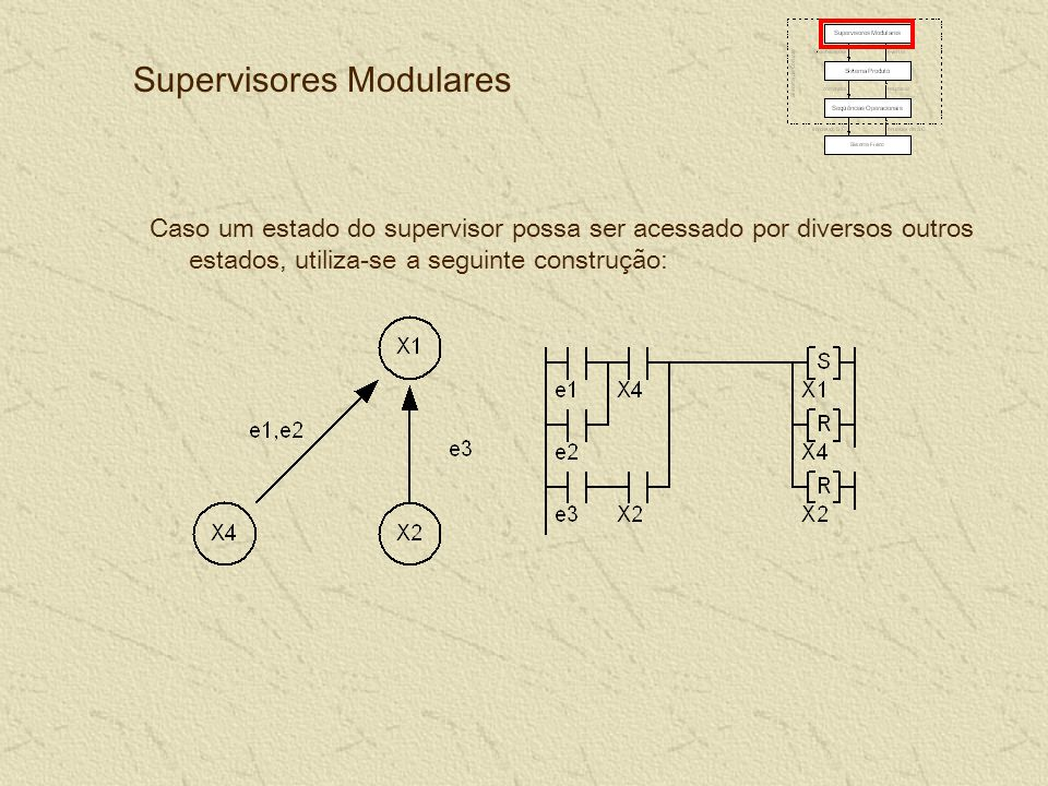 Caso um estado do supervisor possa ser acessado por diversos outros estados, utiliza-se a seguinte construção: