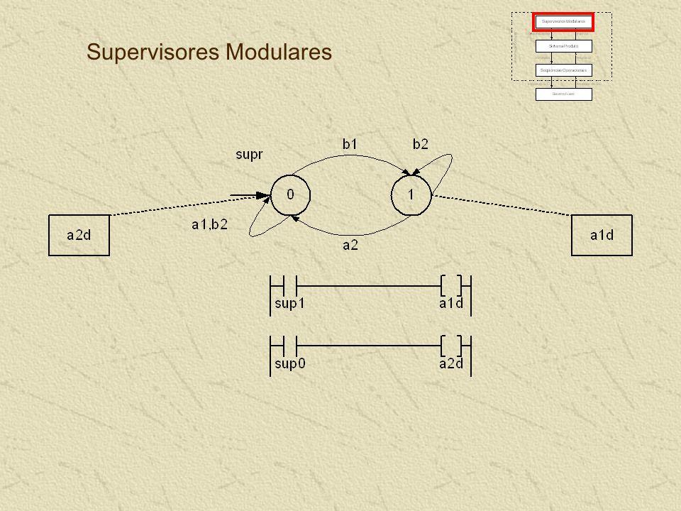 Supervisores Modulares