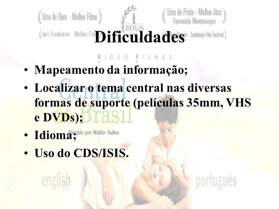 Dificuldades Mapeamento da informação; Localizar o tema central nas diversas formas de suporte (películas 35mm, VHS e DVDs); Idioma; Uso do CDS/ISIS.