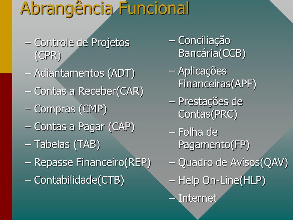 Abrangência Funcional –Controle de Projetos (CPR) –Adiantamentos (ADT) –Contas a Receber(CAR) –Compras (CMP) –Contas a Pagar (CAP) –Tabelas (TAB) –Repasse Financeiro(REP) –Contabilidade(CTB) –Conciliação Bancária(CCB) –Aplicações Financeiras(APF) –Prestações de Contas(PRC) –Folha de Pagamento(FP) –Quadro de Avisos(QAV) –Help On-Line(HLP) –Internet