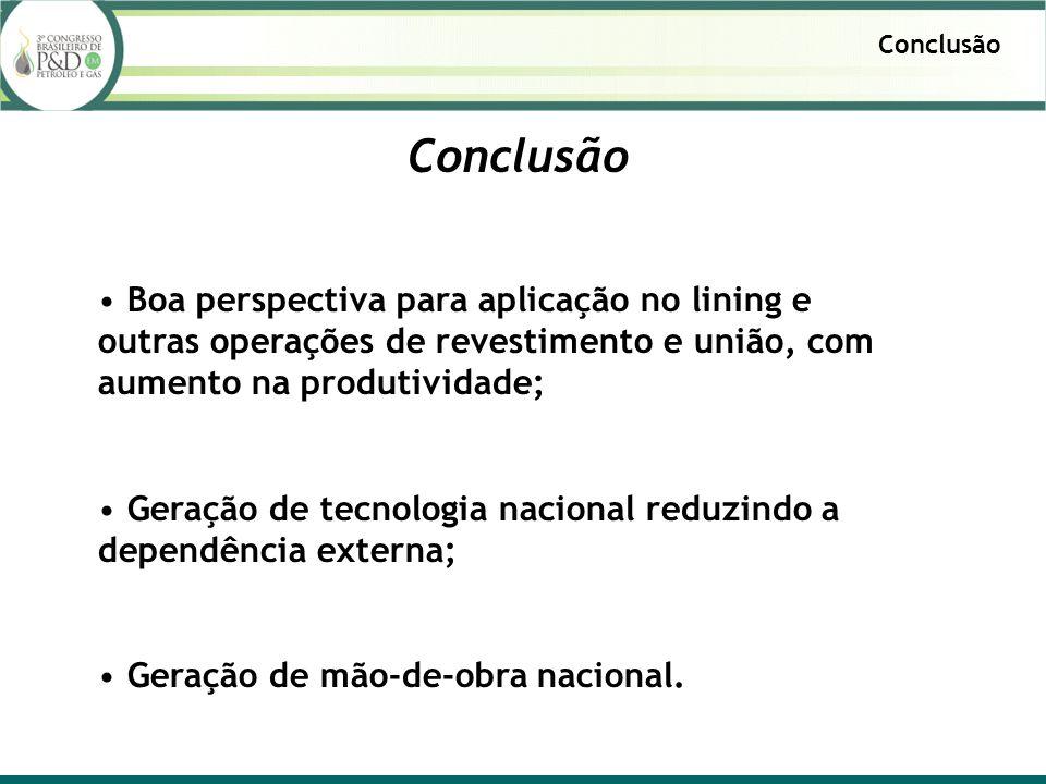 Conclusão Boa perspectiva para aplicação no lining e outras operações de revestimento e união, com aumento na produtividade; Geração de tecnologia nac