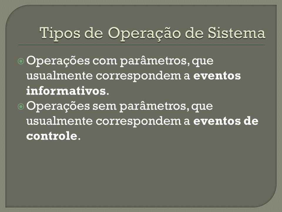 Operações com parâmetros, que usualmente correspondem a eventos informativos.