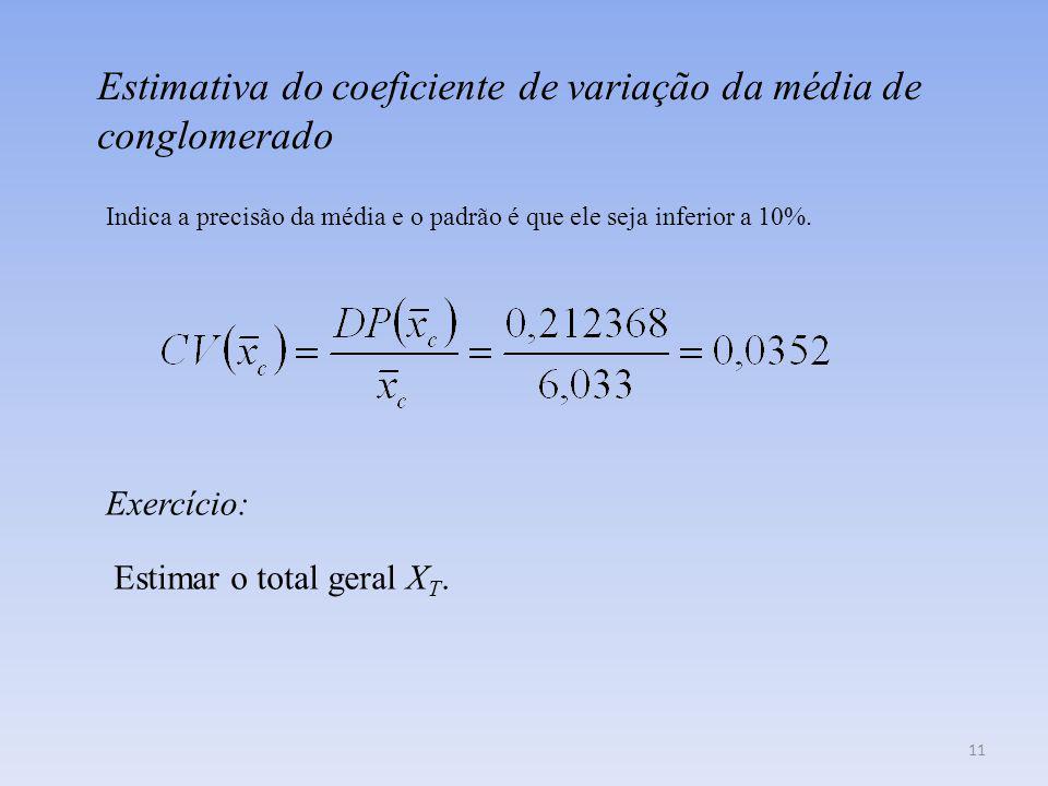 Estimativa do coeficiente de variação da média de conglomerado Indica a precisão da média e o padrão é que ele seja inferior a 10%. Exercício: Estimar
