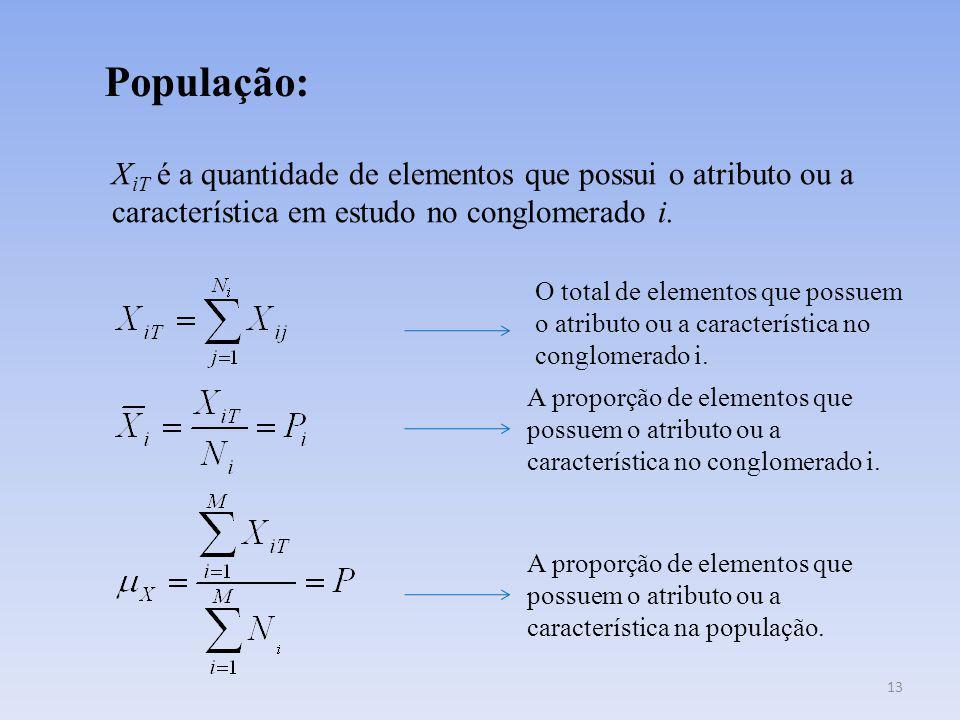 13 População: X iT é a quantidade de elementos que possui o atributo ou a característica em estudo no conglomerado i. A proporção de elementos que pos