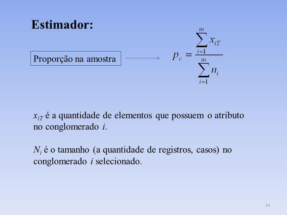 14 Estimador: Proporção na amostra x iT é a quantidade de elementos que possuem o atributo no conglomerado i. N i é o tamanho (a quantidade de registr