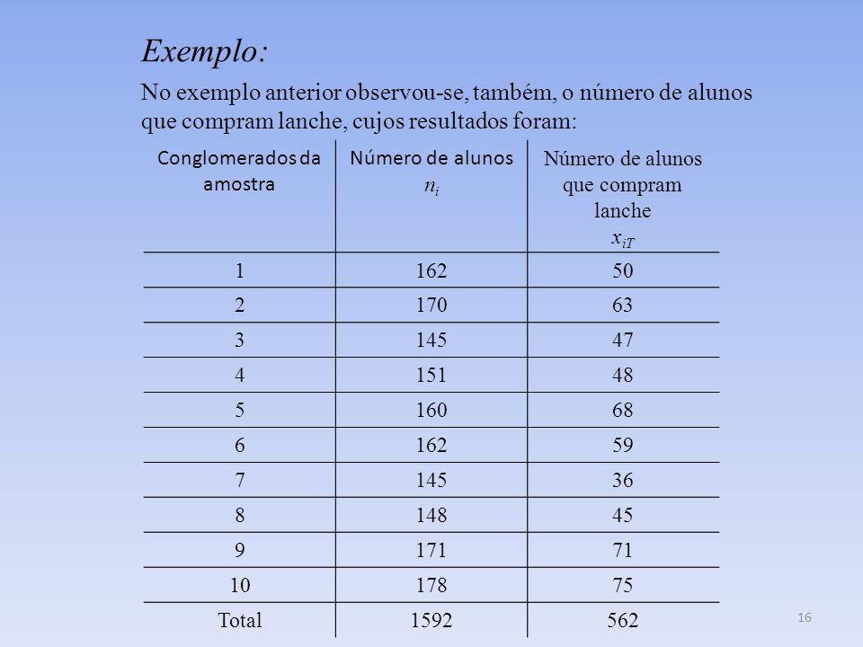 16 Exemplo: No exemplo anterior observou-se, também, o número de alunos que compram lanche, cujos resultados foram: