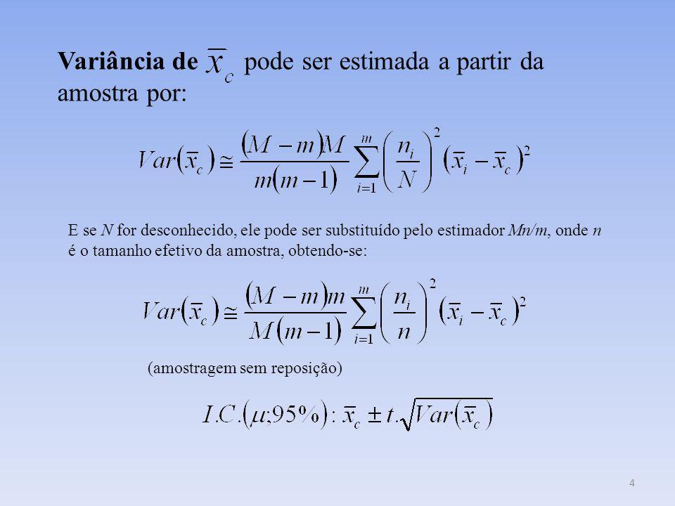 Variância de pode ser estimada a partir da amostra por: E se N for desconhecido, ele pode ser substituído pelo estimador Mn/m, onde n é o tamanho efet