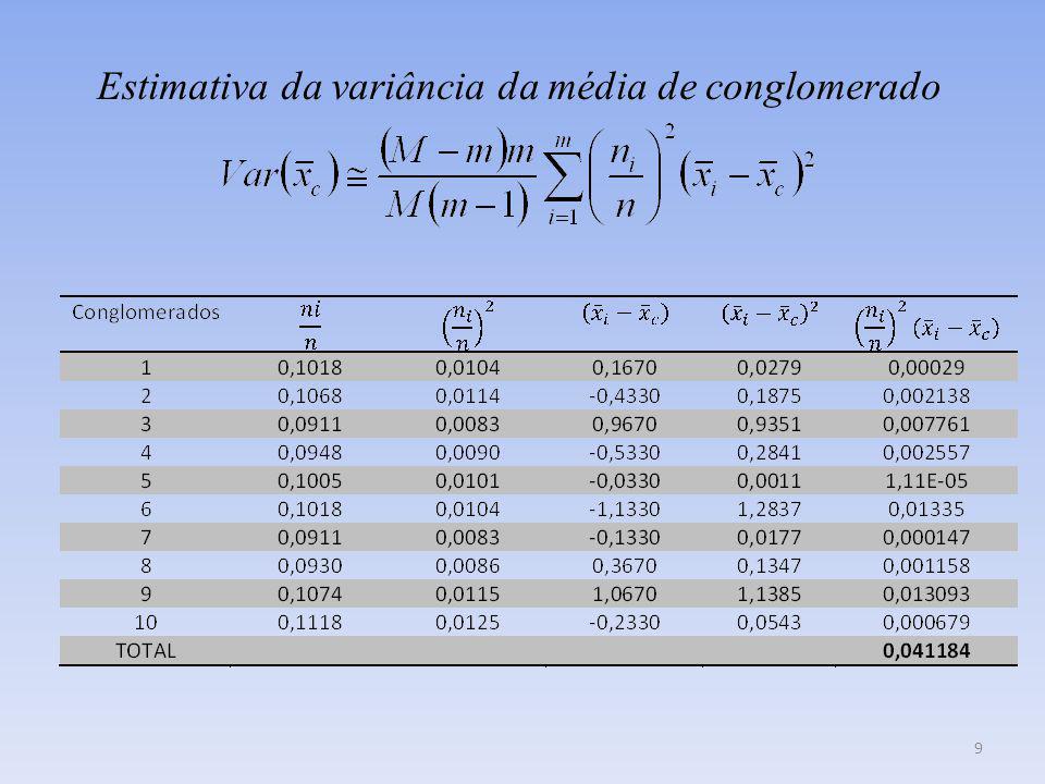 Estimativa da variância da média de conglomerado 9