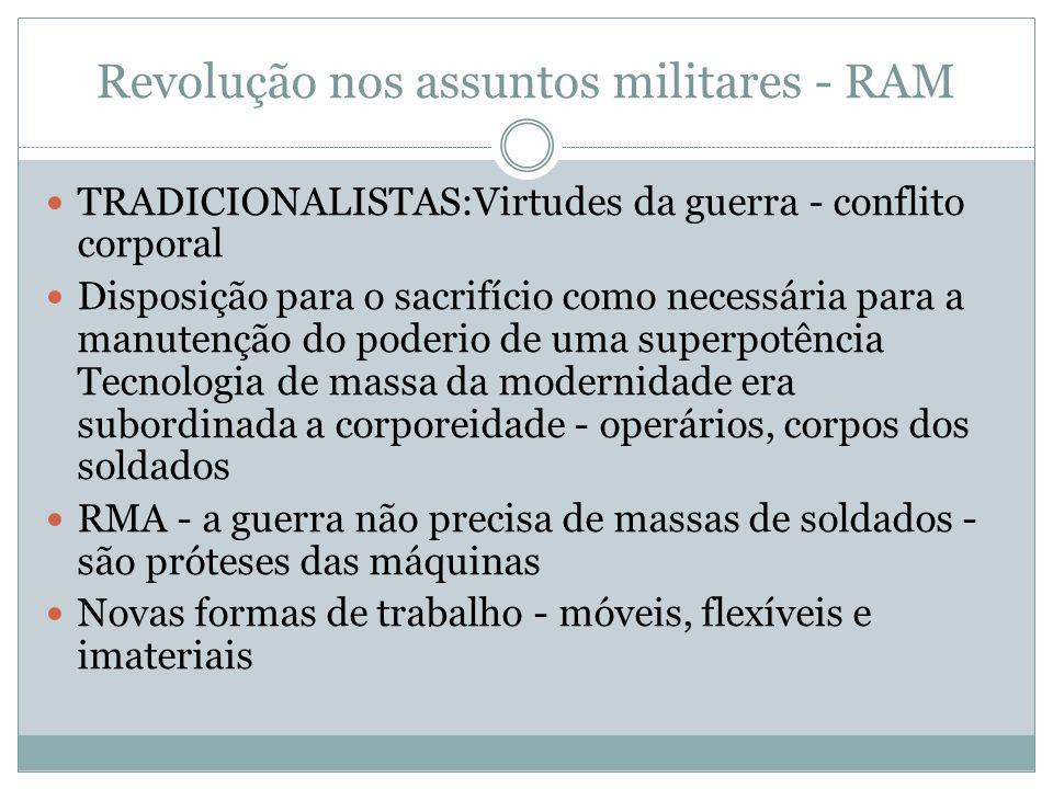 Revolução nos assuntos militares - RAM TRADICIONALISTAS:Virtudes da guerra - conflito corporal Disposição para o sacrifício como necessária para a man
