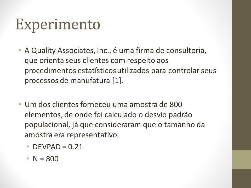 Experimento A Quality Associates, Inc., é uma firma de consultoria, que orienta seus clientes com respeito aos procedimentos estatísticos utilizados para controlar seus processos de manufatura [1].