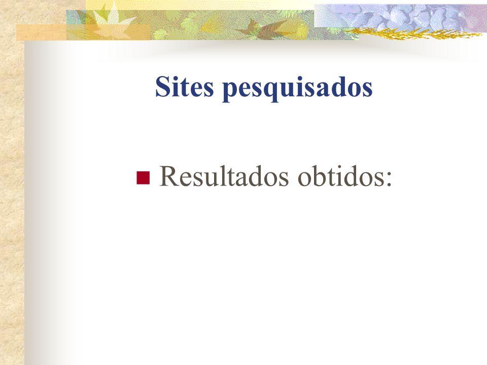 Sites pesquisados Resultados obtidos: