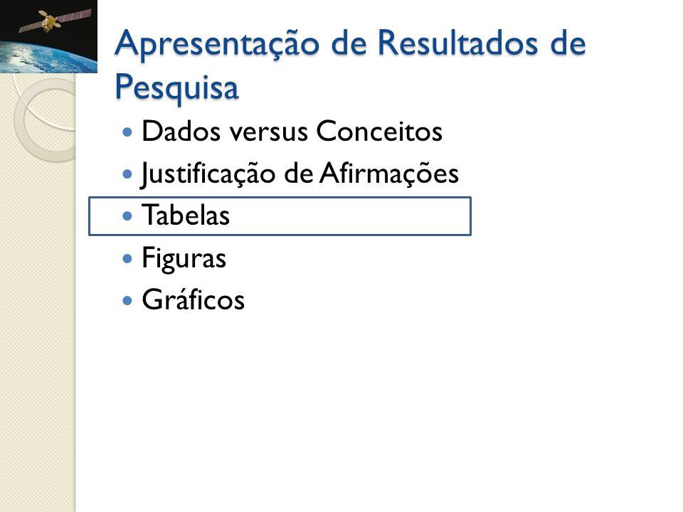 Apresentação de Resultados de Pesquisa Dados versus Conceitos Justificação de Afirmações Tabelas Figuras Gráficos
