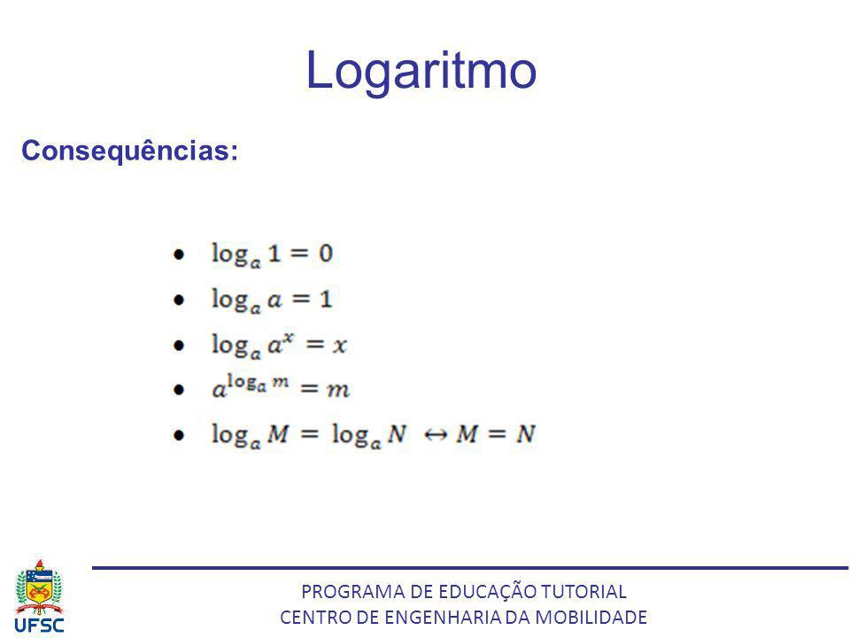 PROGRAMA DE EDUCAÇÃO TUTORIAL CENTRO DE ENGENHARIA DA MOBILIDADE Logaritmo Consequências: