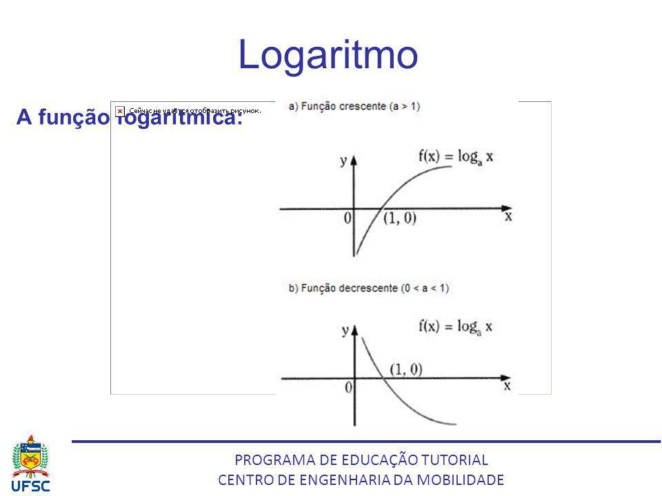 PROGRAMA DE EDUCAÇÃO TUTORIAL CENTRO DE ENGENHARIA DA MOBILIDADE Logaritmo A função logarítmica: