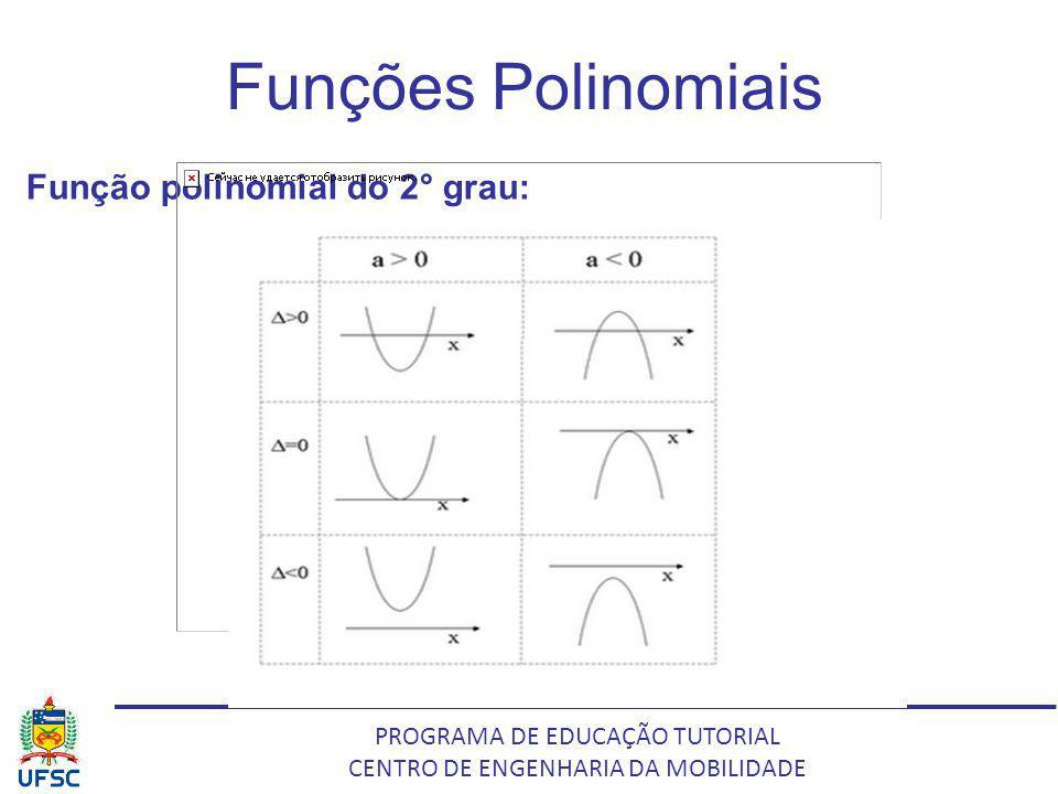 PROGRAMA DE EDUCAÇÃO TUTORIAL CENTRO DE ENGENHARIA DA MOBILIDADE Funções Polinomiais Função polinomial do 2° grau: