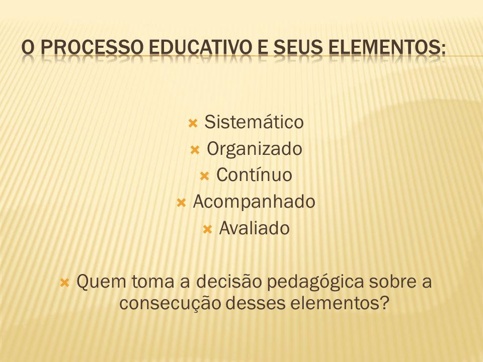 Sistemático Organizado Contínuo Acompanhado Avaliado Quem toma a decisão pedagógica sobre a consecução desses elementos?