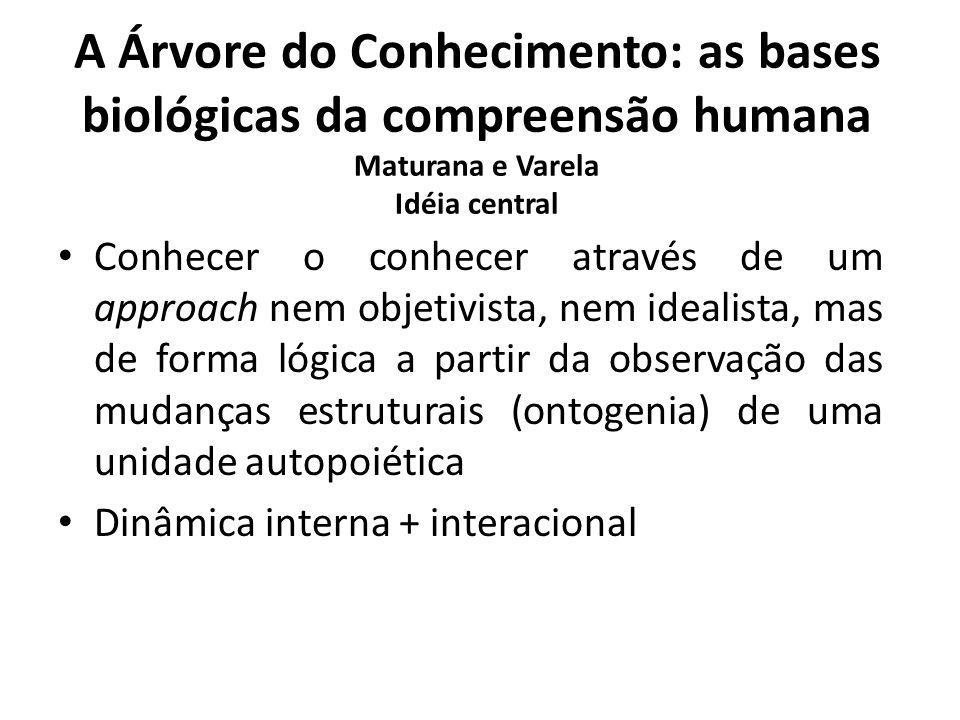 A Árvore do Conhecimento: as bases biológicas da compreensão humana Maturana e Varela Idéia central Conhecer o conhecer através de um approach nem obj