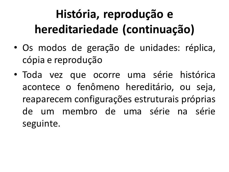 História, reprodução e hereditariedade (continuação) Os modos de geração de unidades: réplica, cópia e reprodução Toda vez que ocorre uma série histór