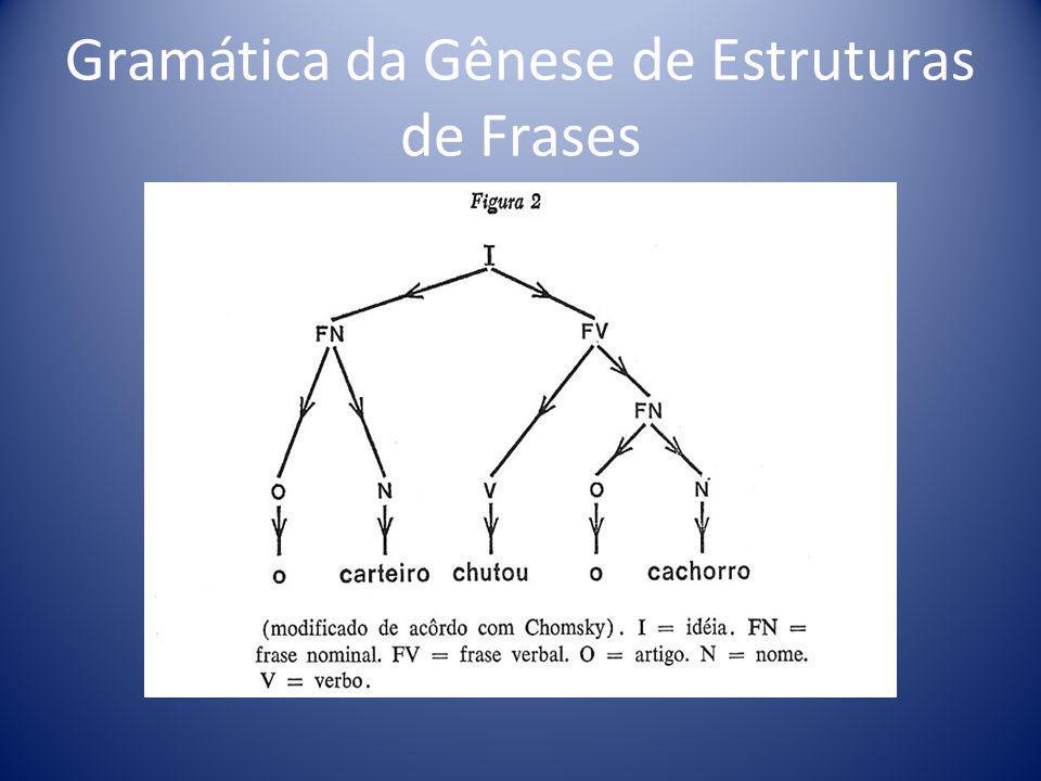 Gramática da Gênese de Estruturas de Frases