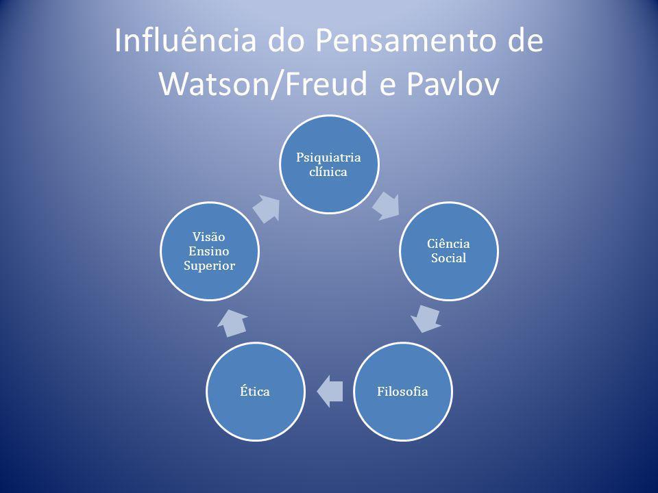 Influência do Pensamento de Watson/Freud e Pavlov Psiquiatria clínica Ciência Social FilosofiaÉtica Visão Ensino Superior