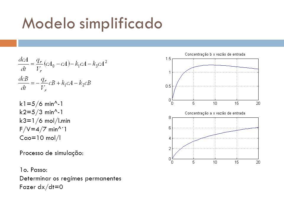 Modelo simplificado k1=5/6 min^-1 k2=5/3 min^-1 k3=1/6 mol/l.min F/V=4/7 min^´1 Cao=10 mol/l Processo de simulação: 1o. Passo: Determinar os regimes p