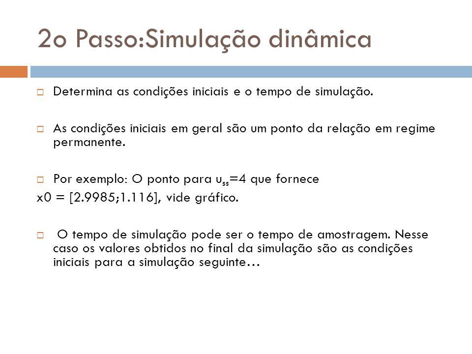 2o Passo:Simulação dinâmica Determina as condições iniciais e o tempo de simulação. As condições iniciais em geral são um ponto da relação em regime p