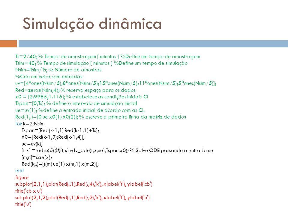 Simulação dinâmica Ts=2/40; % Tempo de amostragem [ minutos ] %Define um tempo de amostragem Tsim=40; % Tempo de simulação [ minutos ] %Define um temp