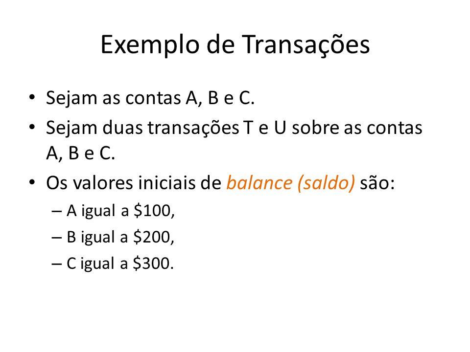 Exemplo de Transações Sejam as contas A, B e C.
