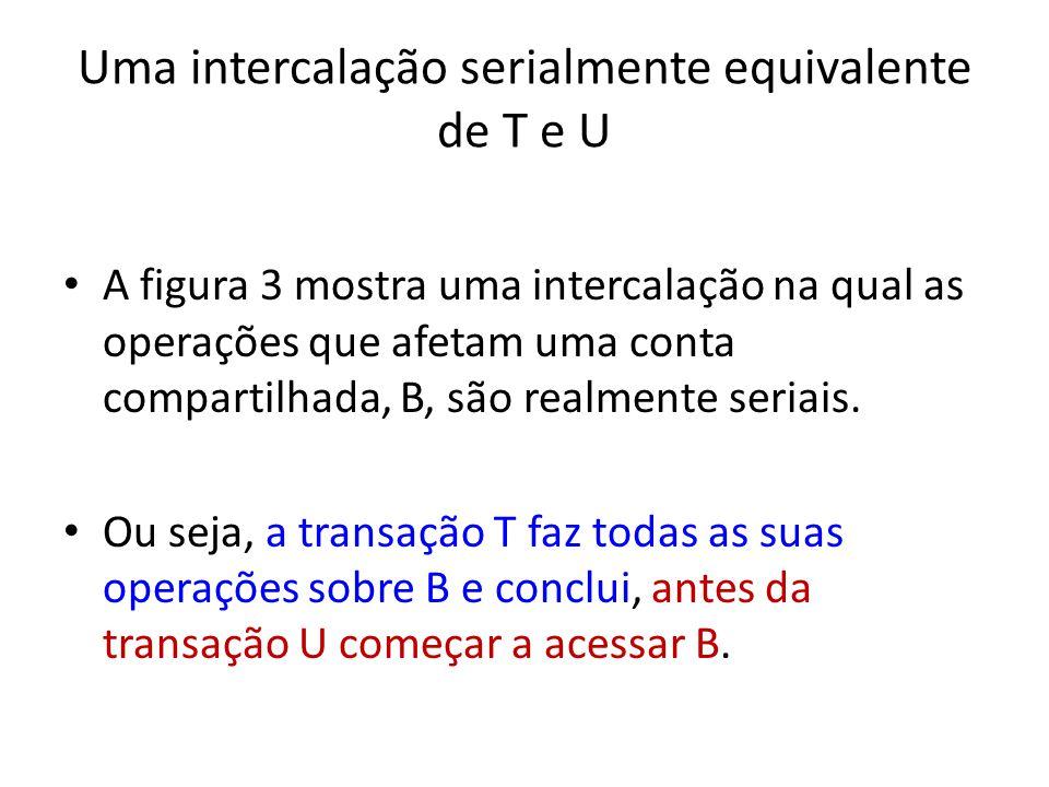 Uma intercalação serialmente equivalente de T e U A figura 3 mostra uma intercalação na qual as operações que afetam uma conta compartilhada, B, são realmente seriais.